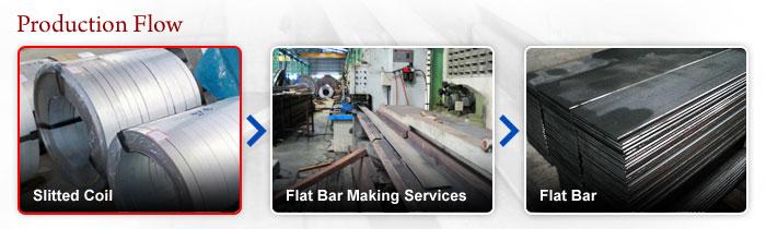 Kin Kee Steel Hardware - Leading Steel Product Solutions In